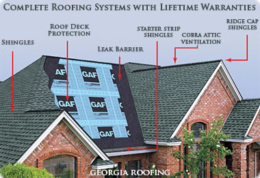 Roofing Contractor Sandy Springs Ga Metal Roof Repair